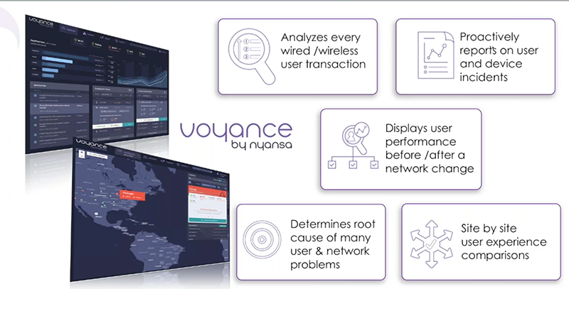 Nyansa Voyance - wireless analytics